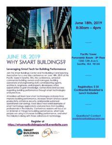 JUNE 18, 2019 WHY SMART BUILDINGS?